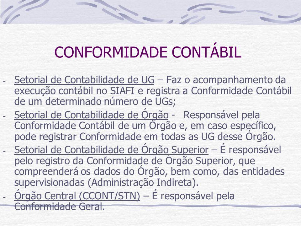 CONFORMIDADE CONTÁBIL - Setorial de Contabilidade de UG – Faz o acompanhamento da execução contábil no SIAFI e registra a Conformidade Contábil de um determinado número de UGs; - Setorial de Contabilidade de Órgão - Responsável pela Conformidade Contábil de um Órgão e, em caso específico, pode registrar Conformidade em todas as UG desse Órgão.