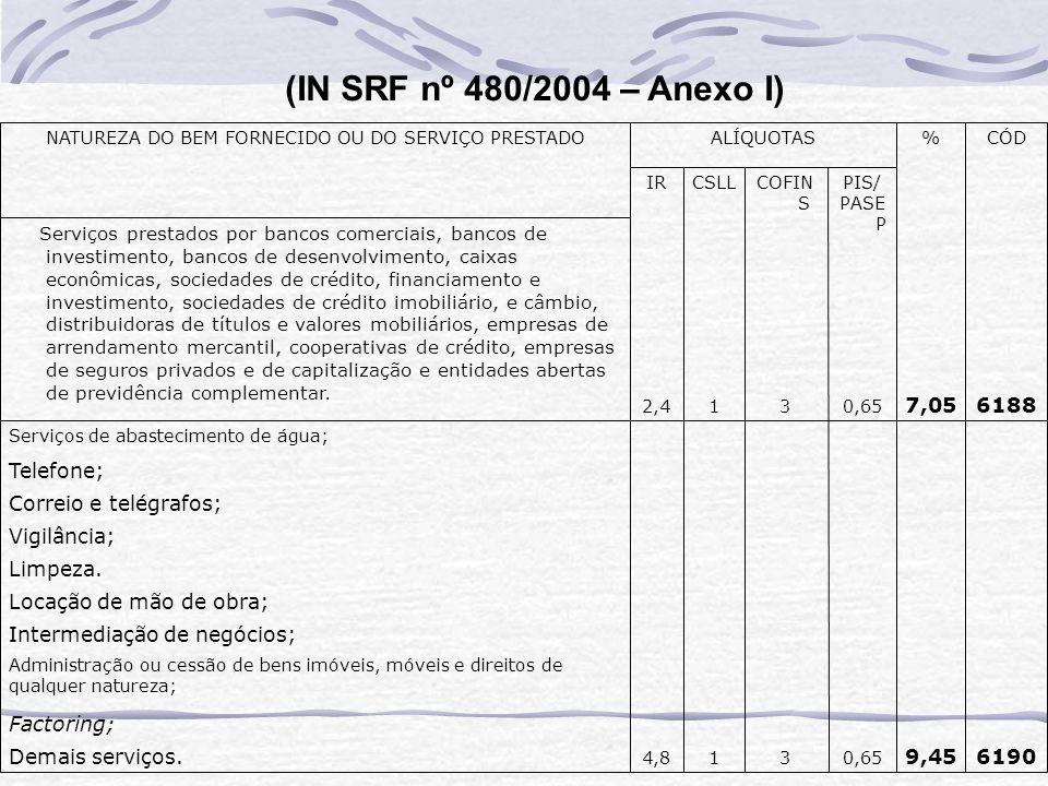 (IN SRF nº 480/2004 – Anexo I) Demais serviços.