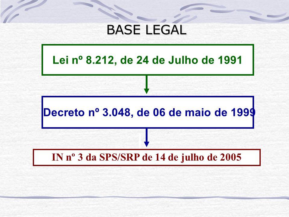 BASE LEGAL Decreto nº 3.048, de 06 de maio de 1999 IN nº 3 da SPS/SRP de 14 de julho de 2005 Lei nº 8.212, de 24 de Julho de 1991