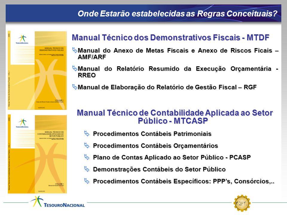 Onde Estarão estabelecidas as Regras Conceituais? Manual Técnico dos Demonstrativos Fiscais - MTDF Manual do Anexo de Metas Fiscais e Anexo de Riscos