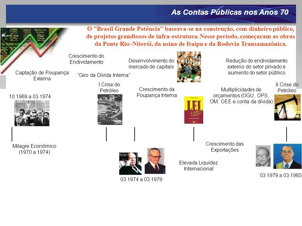Lançamentos Contábeis - Receita de Prestação de Serviços 5 – Variação Patrimonial Ativa...