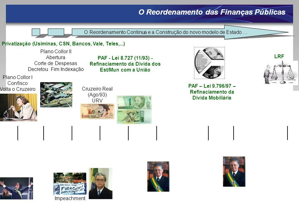O Reordenamento das Finanças Públicas O Reordenamento Continua e a Construção do novo modelo de Estado..... Plano Collor I Confisco Volta o Cruzeiro P
