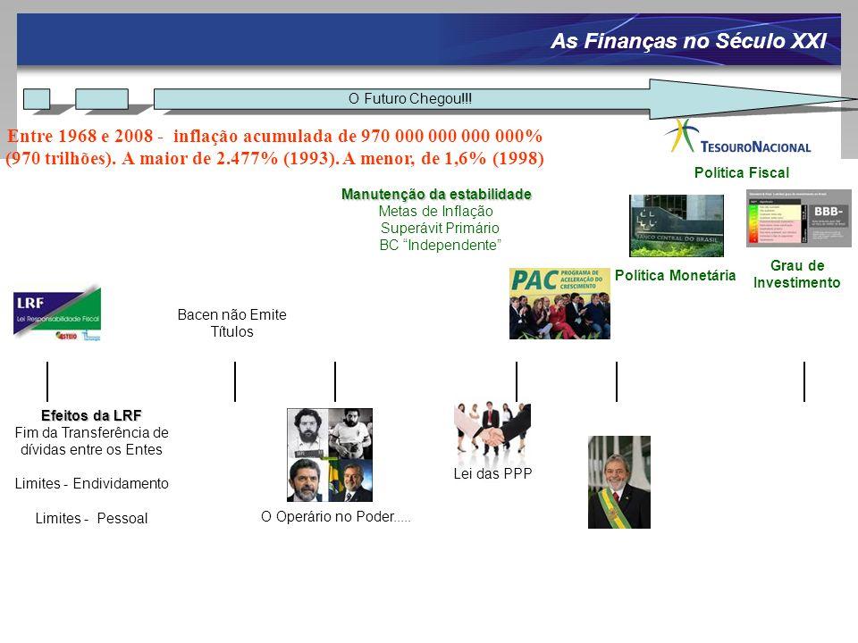 As Finanças no Século XXI O Futuro Chegou!!! Entre 1968 e 2008 - inflação acumulada de 970 000 000 000 000% (970 trilhões). A maior de 2.477% (1993).