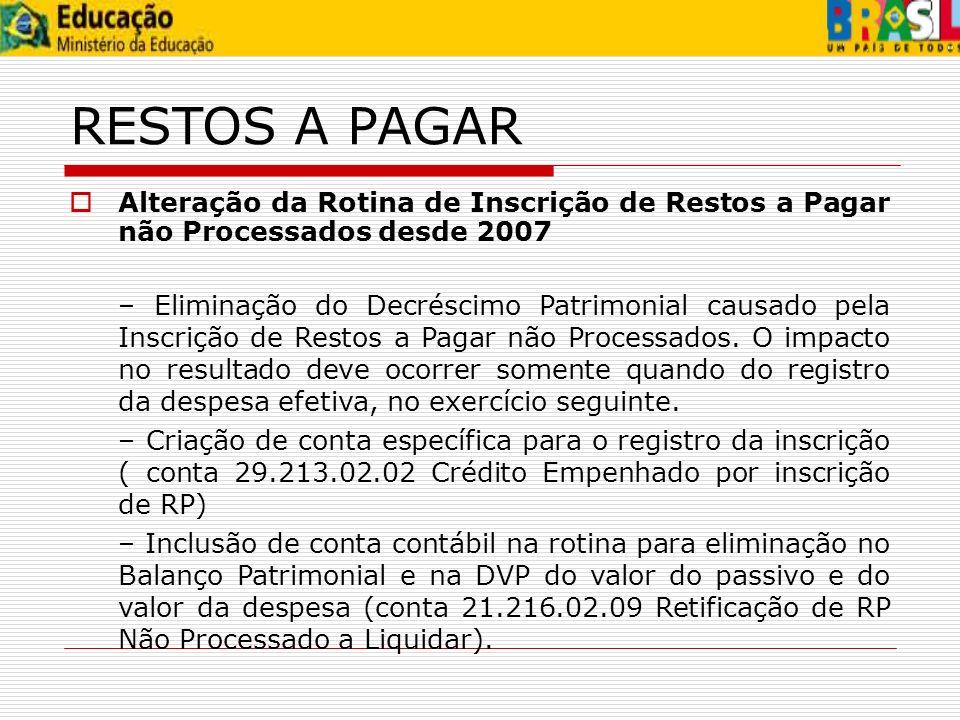 CONFORMIDADE DOS REGISTROS DE GESTÃO Regras de Arquivamento Processos relativos a Licitações Ordem Cronológica Processos e documentos resultantes de aditamentos, (contratos/convênios, etc): Processos de liberações de recursos, prest.