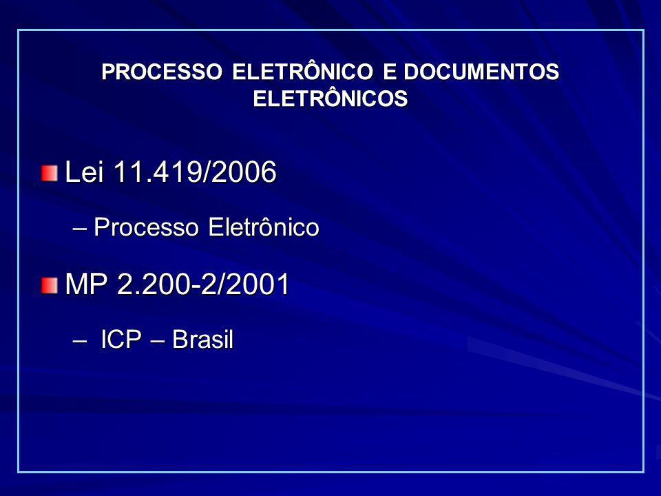 PROCESSO ELETRÔNICO E DOCUMENTOS ELETRÔNICOS Lei 11.419/2006 –Processo Eletrônico MP 2.200-2/2001 – ICP – Brasil