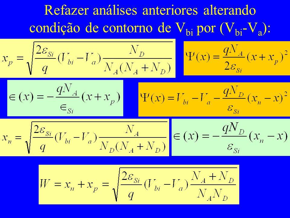 Refazer análises anteriores alterando condição de contorno de V bi por (V bi -V a ):