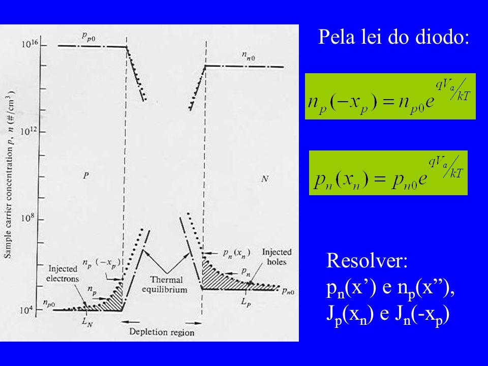 Pela lei do diodo: Resolver: p n (x) e n p (x), J p (x n ) e J n (-x p )