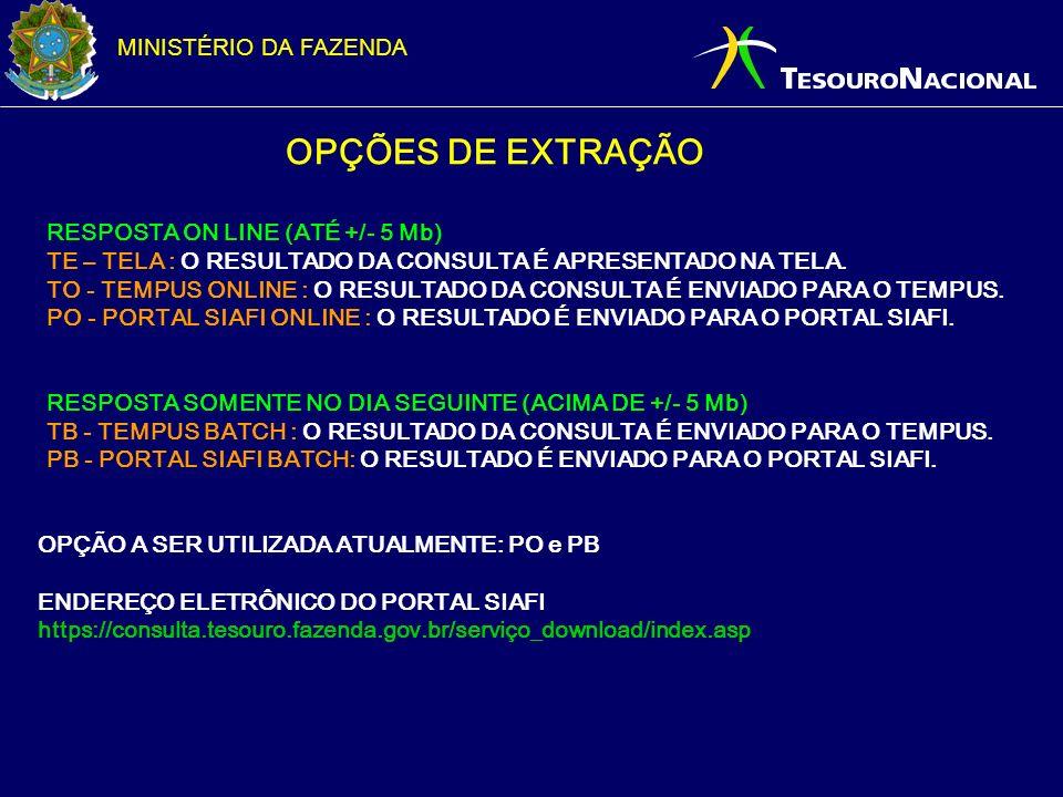 MINISTÉRIO DA FAZENDA RESPOSTA ON LINE (ATÉ +/- 5 Mb) TE – TELA : O RESULTADO DA CONSULTA É APRESENTADO NA TELA. TO - TEMPUS ONLINE : O RESULTADO DA C