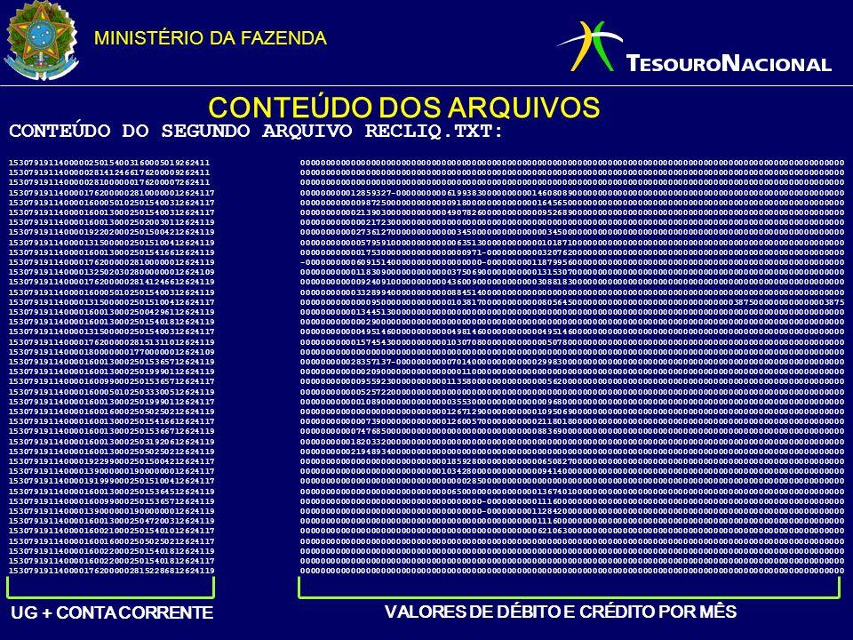 MINISTÉRIO DA FAZENDA CONTEÚDO DOS ARQUIVOS CONTEÚDO DO SEGUNDO ARQUIVO RECLIQ.TXT: 1530791911400000250154003160005019262411 0000000000000000000000000