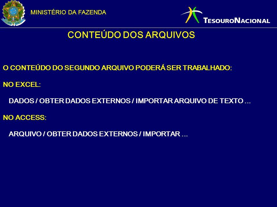 MINISTÉRIO DA FAZENDA CONTEÚDO DOS ARQUIVOS O CONTEÚDO DO SEGUNDO ARQUIVO PODERÁ SER TRABALHADO: NO EXCEL: DADOS / OBTER DADOS EXTERNOS / IMPORTAR ARQ