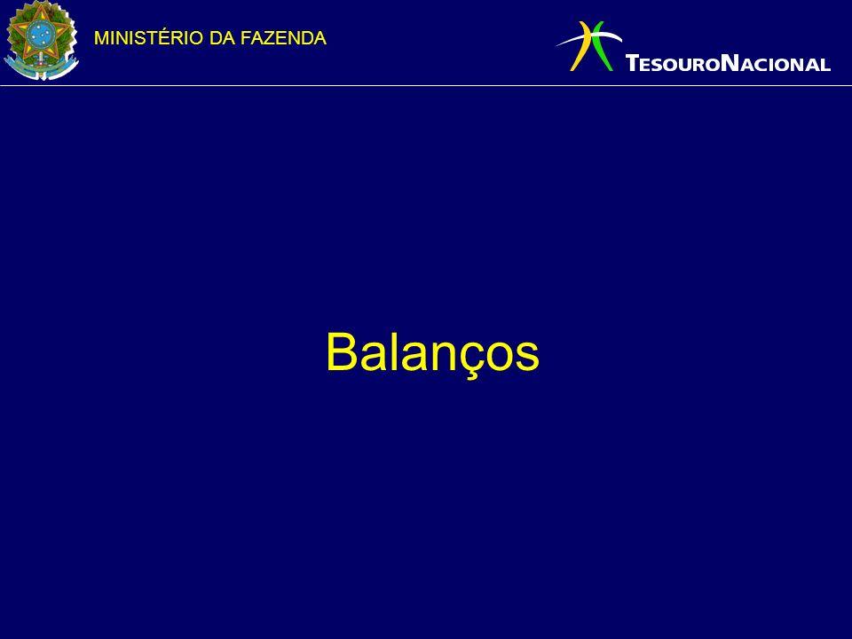 MINISTÉRIO DA FAZENDA Balanços