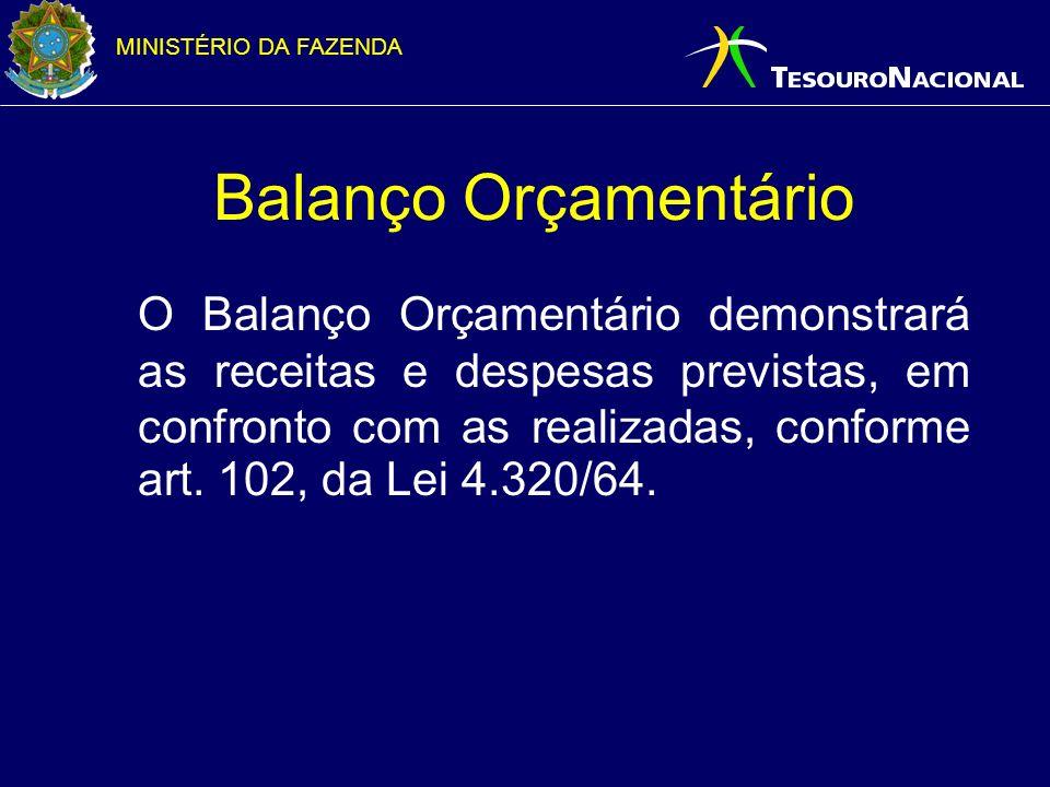 MINISTÉRIO DA FAZENDA Balanço Orçamentário O Balanço Orçamentário demonstrará as receitas e despesas previstas, em confronto com as realizadas, confor