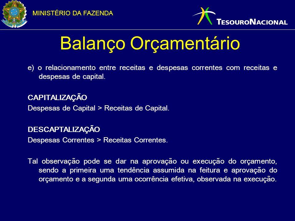 MINISTÉRIO DA FAZENDA Balanço Orçamentário e) o relacionamento entre receitas e despesas correntes com receitas e despesas de capital. CAPITALIZAÇÃO D