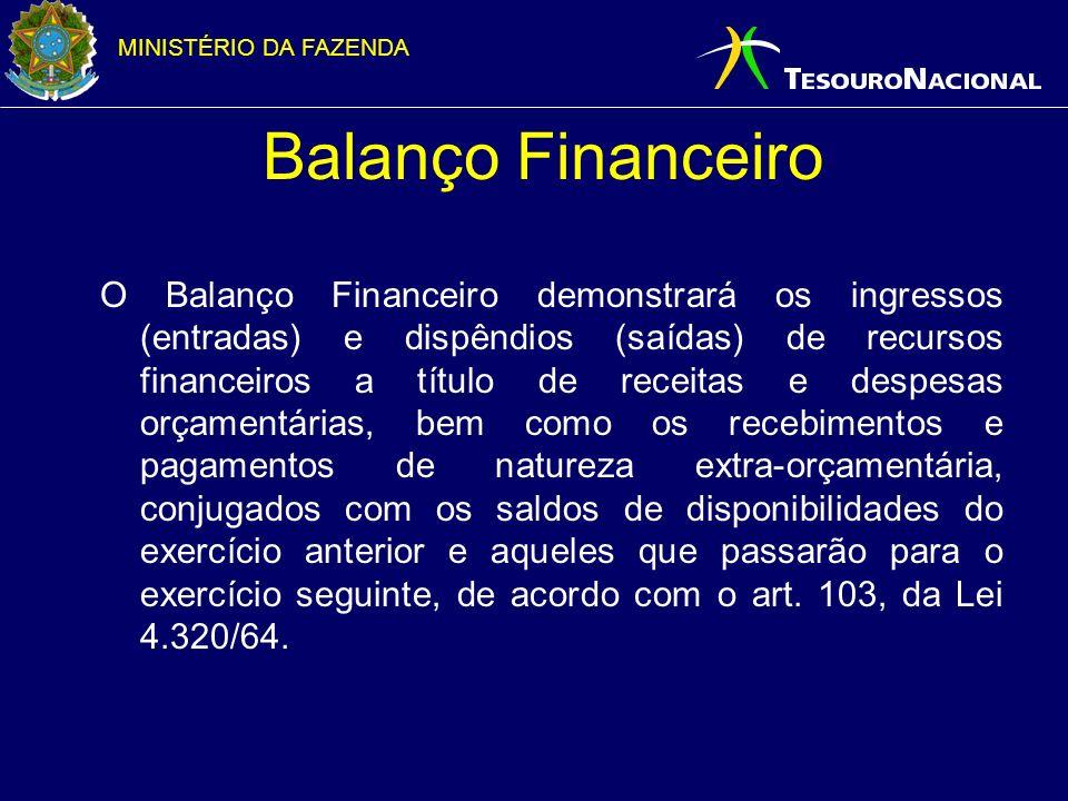 MINISTÉRIO DA FAZENDA Balanço Financeiro O Balan ç o Financeiro demonstrar á os ingressos (entradas) e dispêndios (sa í das) de recursos financeiros a