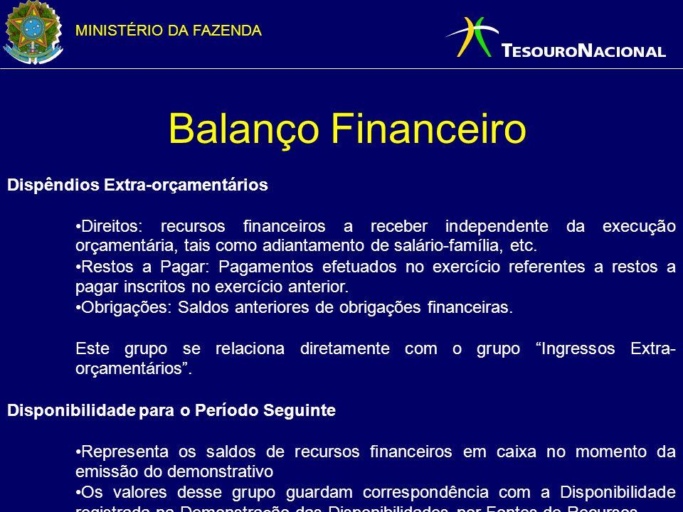 MINISTÉRIO DA FAZENDA Balanço Financeiro Dispêndios Extra-orçamentários Direitos: recursos financeiros a receber independente da execu ç ão or ç ament