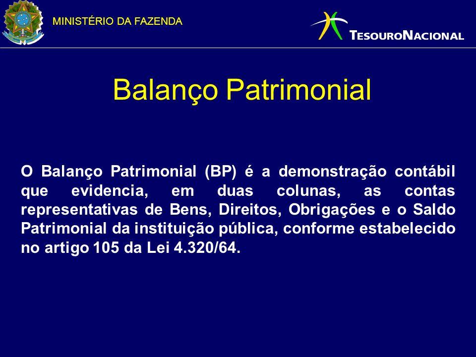 MINISTÉRIO DA FAZENDA Balanço Patrimonial O Balanço Patrimonial (BP) é a demonstração contábil que evidencia, em duas colunas, as contas representativ