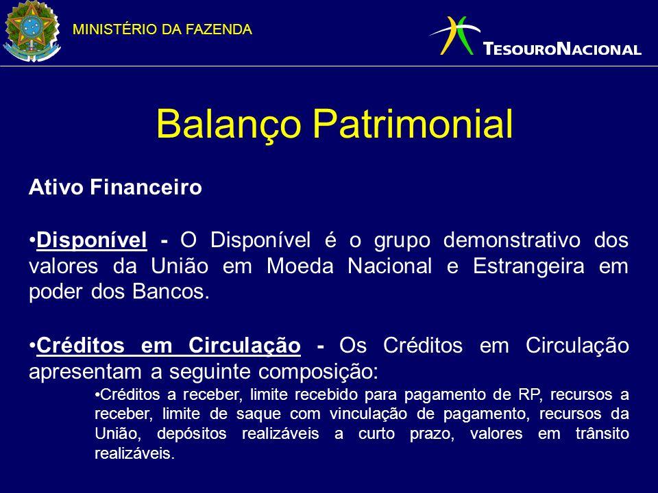 MINISTÉRIO DA FAZENDA Balanço Patrimonial Ativo Financeiro Disponível - O Disponível é o grupo demonstrativo dos valores da União em Moeda Nacional e