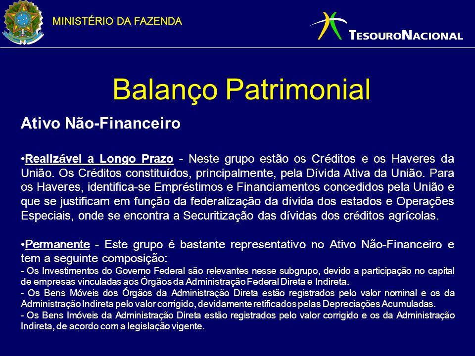 MINISTÉRIO DA FAZENDA Balanço Patrimonial Ativo Não-Financeiro Realiz á vel a Longo Prazo - Neste grupo estão os Cr é ditos e os Haveres da União. Os
