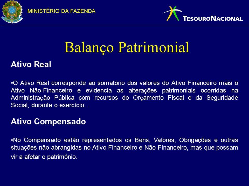 MINISTÉRIO DA FAZENDA Balanço Patrimonial Ativo Real O Ativo Real corresponde ao somat ó rio dos valores do Ativo Financeiro mais o Ativo Não-Financei