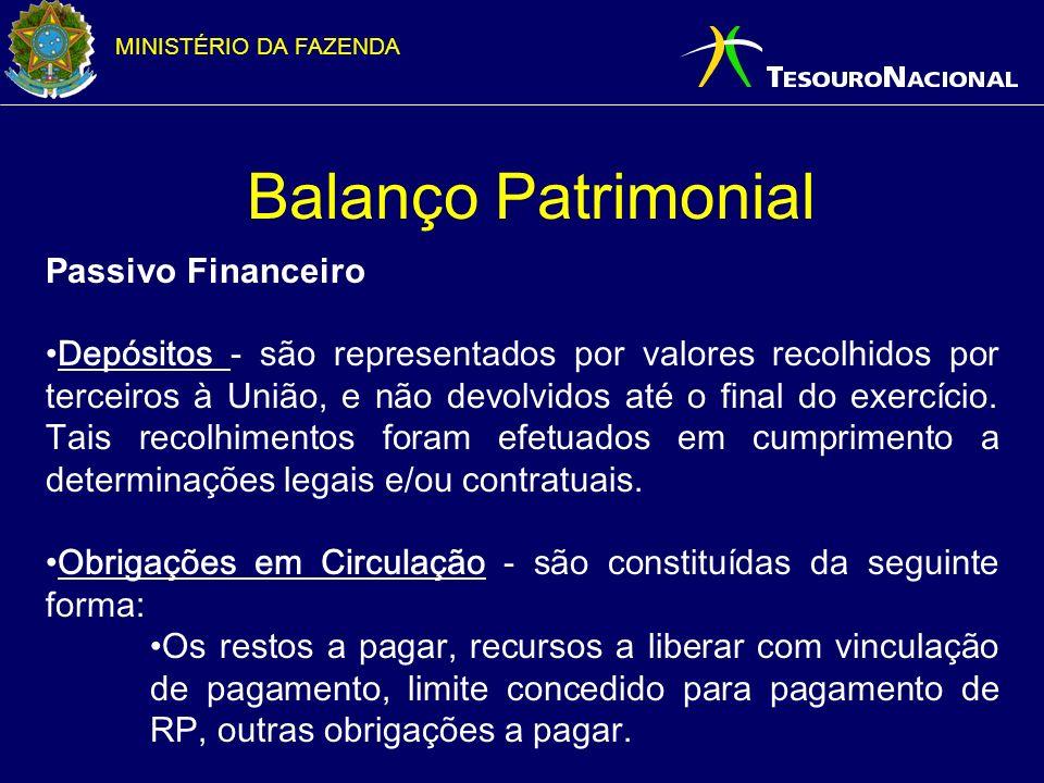 MINISTÉRIO DA FAZENDA Balanço Patrimonial Passivo Financeiro Depósitos - são representados por valores recolhidos por terceiros à União, e não devolvi