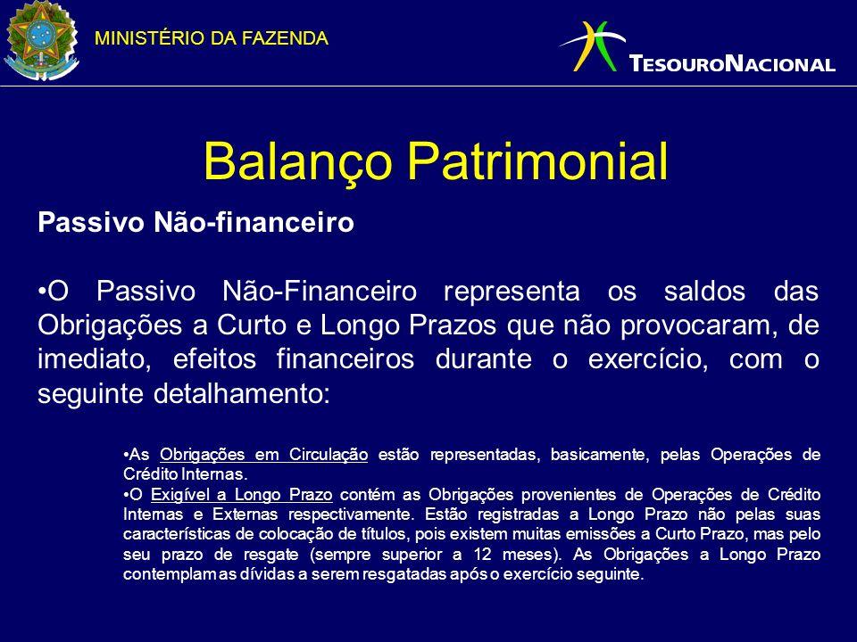 MINISTÉRIO DA FAZENDA Balanço Patrimonial Passivo Não-financeiro O Passivo Não-Financeiro representa os saldos das Obriga ç ões a Curto e Longo Prazos