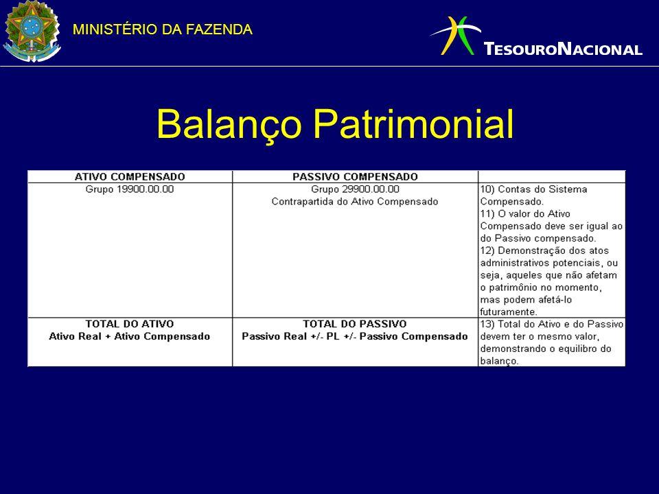 MINISTÉRIO DA FAZENDA Balanço Patrimonial