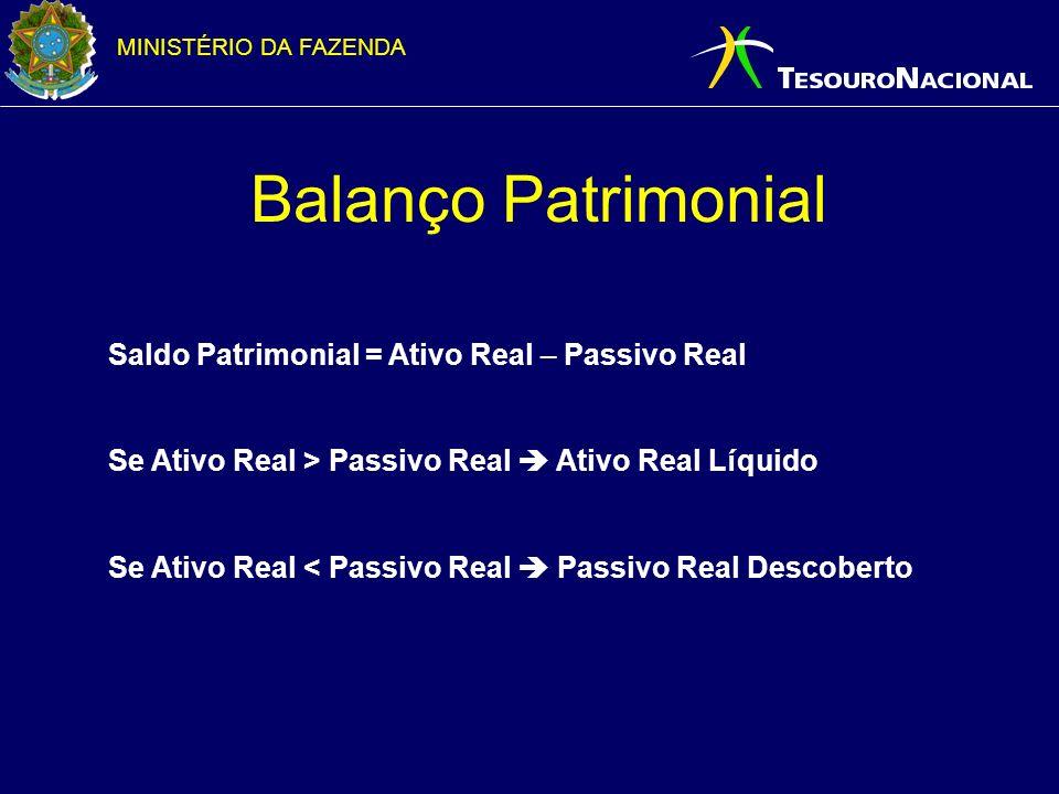 MINISTÉRIO DA FAZENDA Balanço Patrimonial Saldo Patrimonial = Ativo Real – Passivo Real Se Ativo Real > Passivo Real Ativo Real L í quido Se Ativo Rea