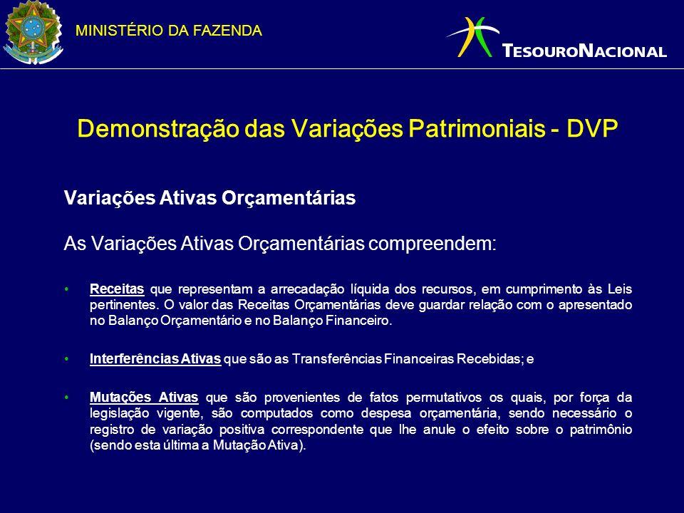 MINISTÉRIO DA FAZENDA Demonstração das Variações Patrimoniais - DVP Variações Ativas Orçamentárias As Varia ç ões Ativas Or ç ament á rias compreendem