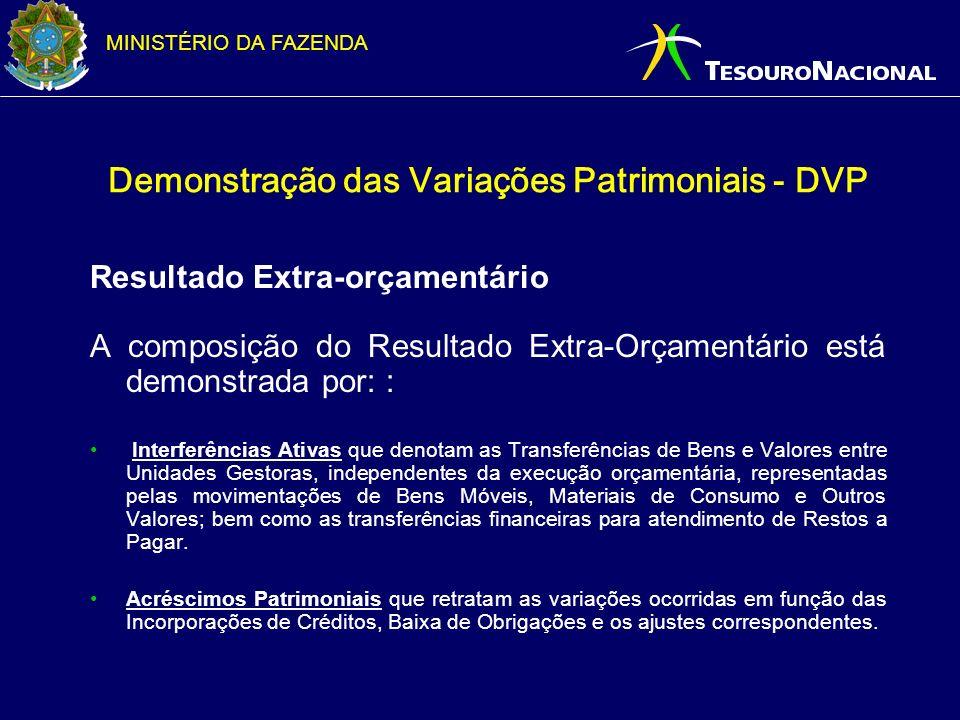 MINISTÉRIO DA FAZENDA Demonstração das Variações Patrimoniais - DVP Resultado Extra-orçamentário A composi ç ão do Resultado Extra-Or ç ament á rio es