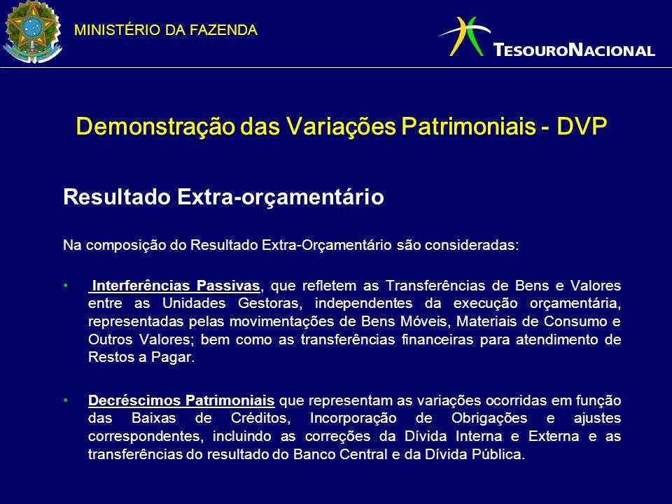 MINISTÉRIO DA FAZENDA Demonstração das Variações Patrimoniais - DVP Resultado Extra-orçamentário Na composi ç ão do Resultado Extra-Or ç ament á rio s