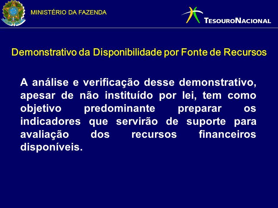 MINISTÉRIO DA FAZENDA Demonstrativo da Disponibilidade por Fonte de Recursos A análise e verificação desse demonstrativo, apesar de não instituído por