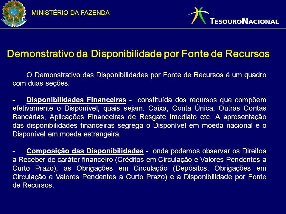 MINISTÉRIO DA FAZENDA Demonstrativo da Disponibilidade por Fonte de Recursos O Demonstrativo das Disponibilidades por Fonte de Recursos é um quadro co