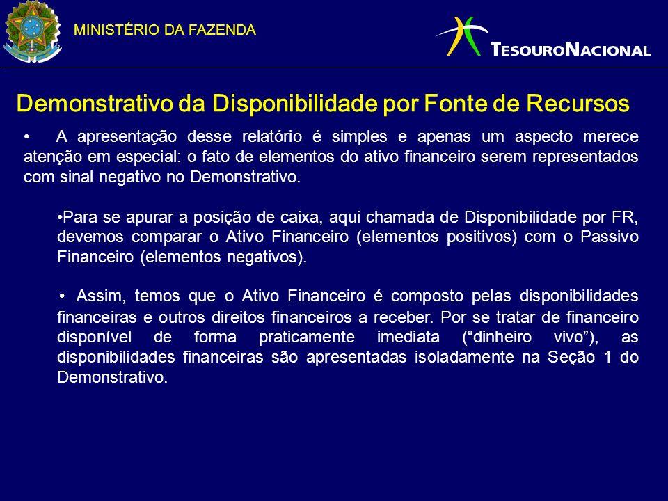 MINISTÉRIO DA FAZENDA Demonstrativo da Disponibilidade por Fonte de Recursos A apresentação desse relatório é simples e apenas um aspecto merece atenç