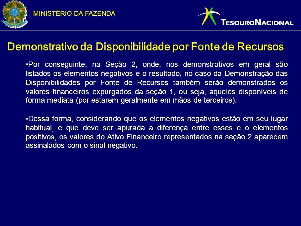 MINISTÉRIO DA FAZENDA Demonstrativo da Disponibilidade por Fonte de Recursos Por conseguinte, na Seção 2, onde, nos demonstrativos em geral são listad