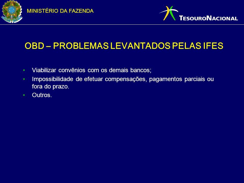 MINISTÉRIO DA FAZENDA OBD – PROBLEMAS LEVANTADOS PELAS IFES Viabilizar convênios com os demais bancos; Impossibilidade de efetuar compensações, pagame