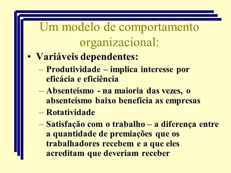 Um modelo de comportamento organizacional: Variáveis dependentes: –Produtividade –Produtividade – implica interesse por eficácia e eficiência –Absente