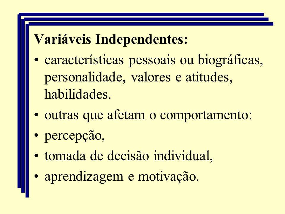 Variáveis Independentes: características pessoais ou biográficas, personalidade, valores e atitudes, habilidades. outras que afetam o comportamento: p