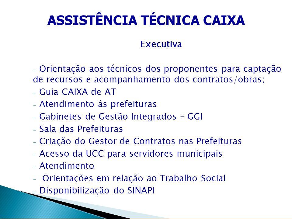ASSISTÊNCIA TÉCNICA CAIXA Executiva - Orientação aos técnicos dos proponentes para captação de recursos e acompanhamento dos contratos/obras; - Guia C