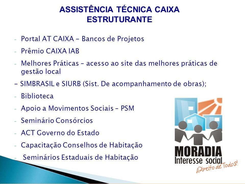 - Portal AT CAIXA - Bancos de Projetos - Prêmio CAIXA IAB - Melhores Práticas – acesso ao site das melhores práticas de gestão local - SIMBRASIL e SIU