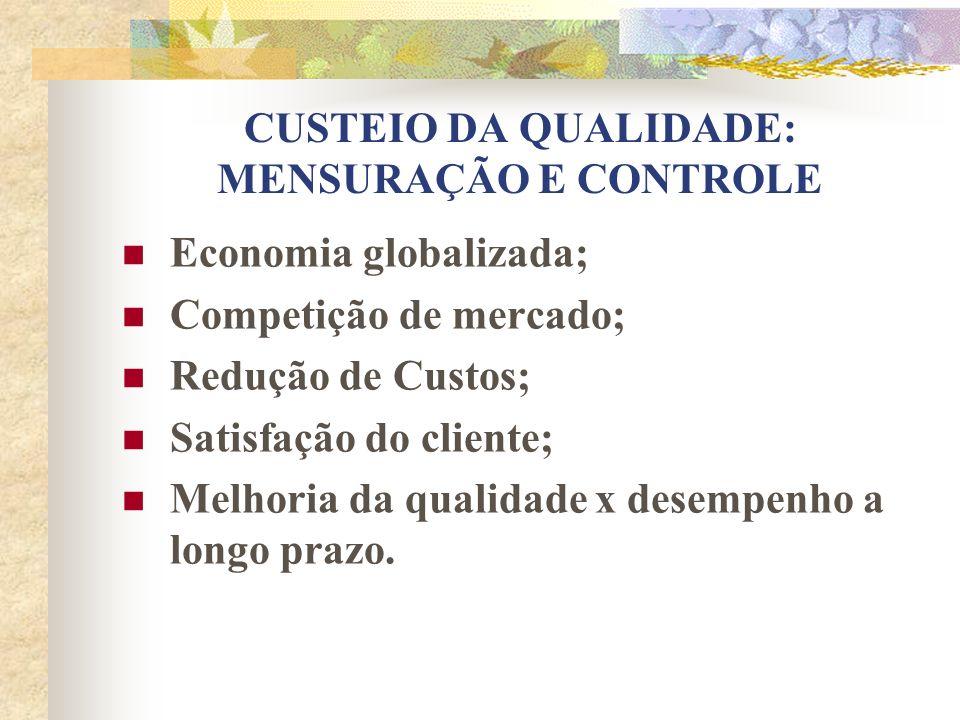 CUSTEIO DA QUALIDADE: MENSURAÇÃO E CONTROLE Economia globalizada; Competição de mercado; Redução de Custos; Satisfação do cliente; Melhoria da qualida