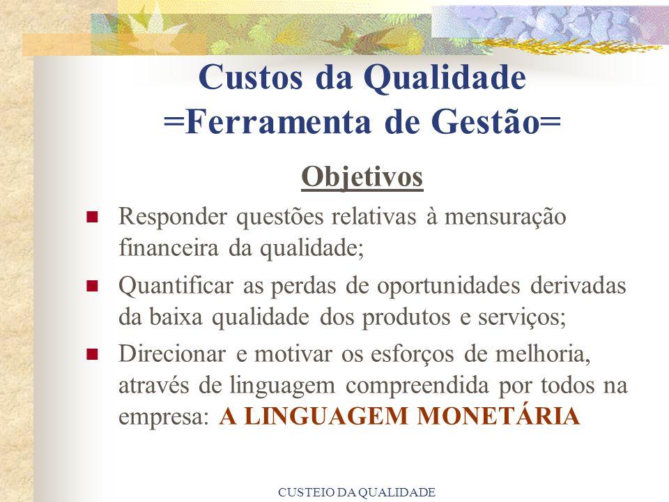 CUSTEIO DA QUALIDADE Custos da Qualidade =Ferramenta de Gestão= Objetivos Responder questões relativas à mensuração financeira da qualidade; Quantific