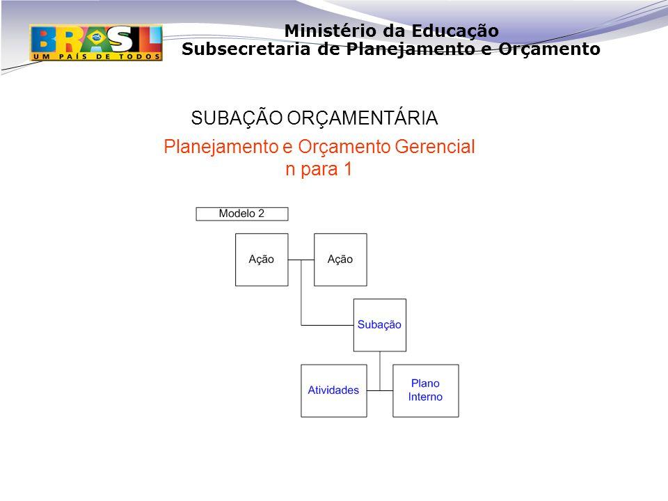 Ministério da Educação Subsecretaria de Planejamento e Orçamento SUBAÇÃO ORÇAMENTÁRIA Planejamento e Orçamento Gerencial n para 1