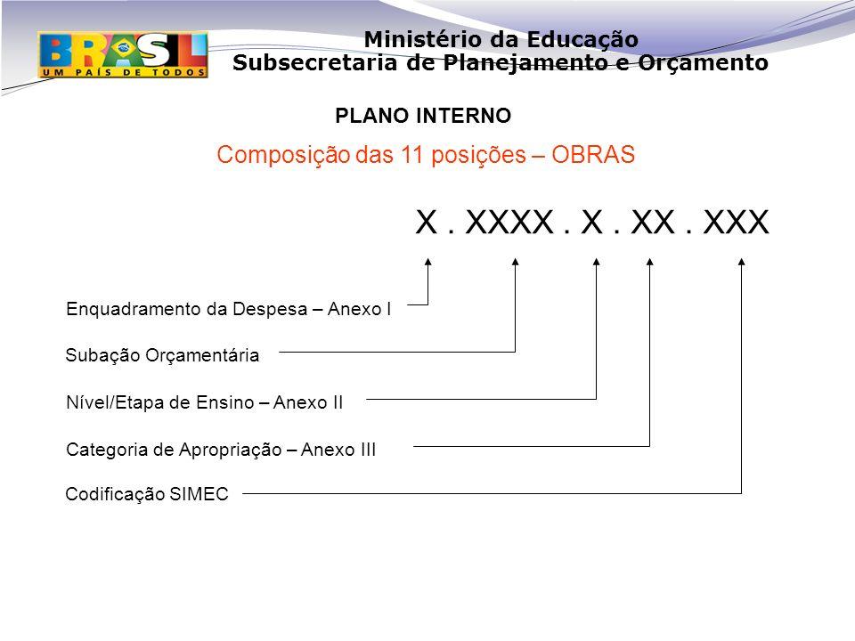Ministério da Educação Subsecretaria de Planejamento e Orçamento X.
