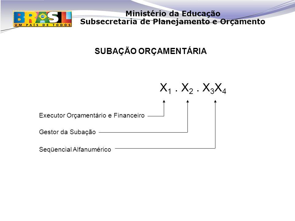 Ministério da Educação Subsecretaria de Planejamento e Orçamento X 1.