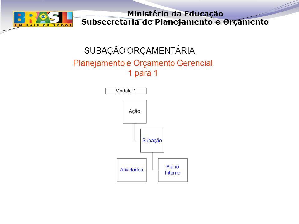 Ministério da Educação Subsecretaria de Planejamento e Orçamento SUBAÇÃO ORÇAMENTÁRIA Planejamento e Orçamento Gerencial 1 para 1
