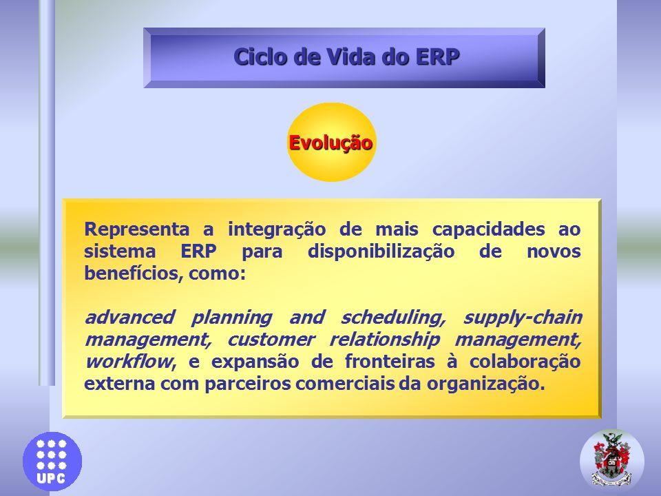 Evolução Ciclo de Vida do ERP Representa a integração de mais capacidades ao sistema ERP para disponibilização de novos benefícios, como: advanced pla