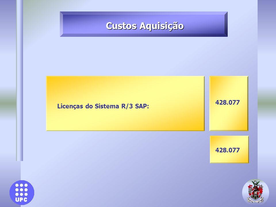 Licenças do Sistema R/3 SAP: Custos Aquisição 428.077