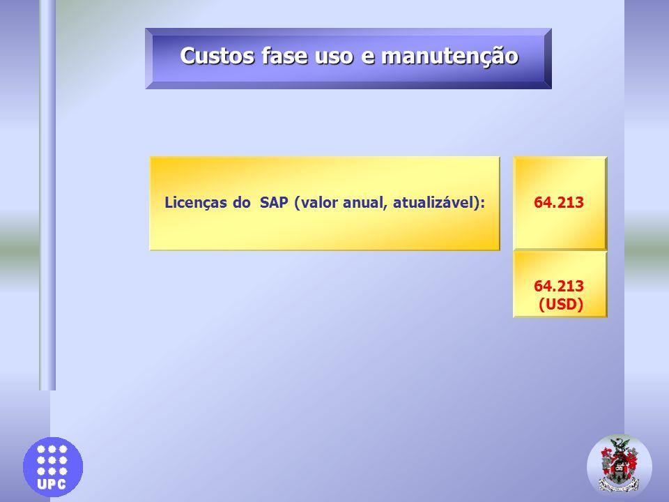 Licenças do SAP (valor anual, atualizável): Custos fase uso e manutenção 64.213 (USD)