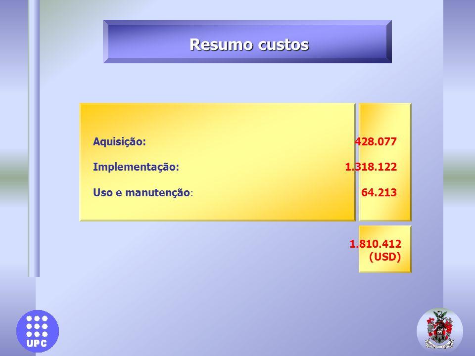 Resumo custos Aquisição: Implementação: Uso e manutenção: 428.077 1.318.122 64.213 1.810.412 (USD)