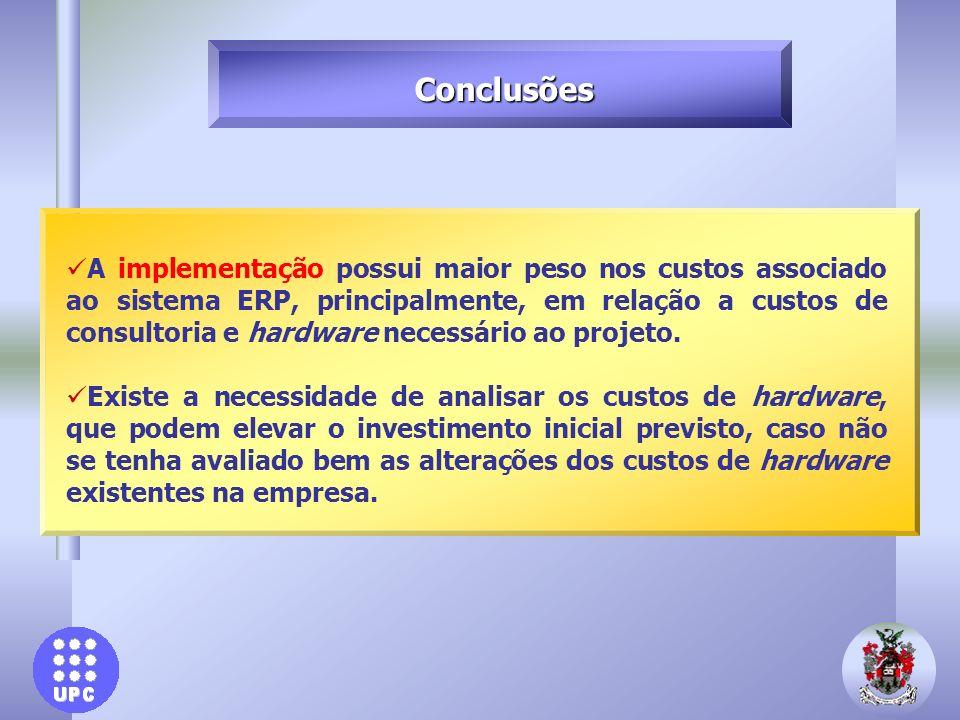 Conclusões A implementação possui maior peso nos custos associado ao sistema ERP, principalmente, em relação a custos de consultoria e hardware necess